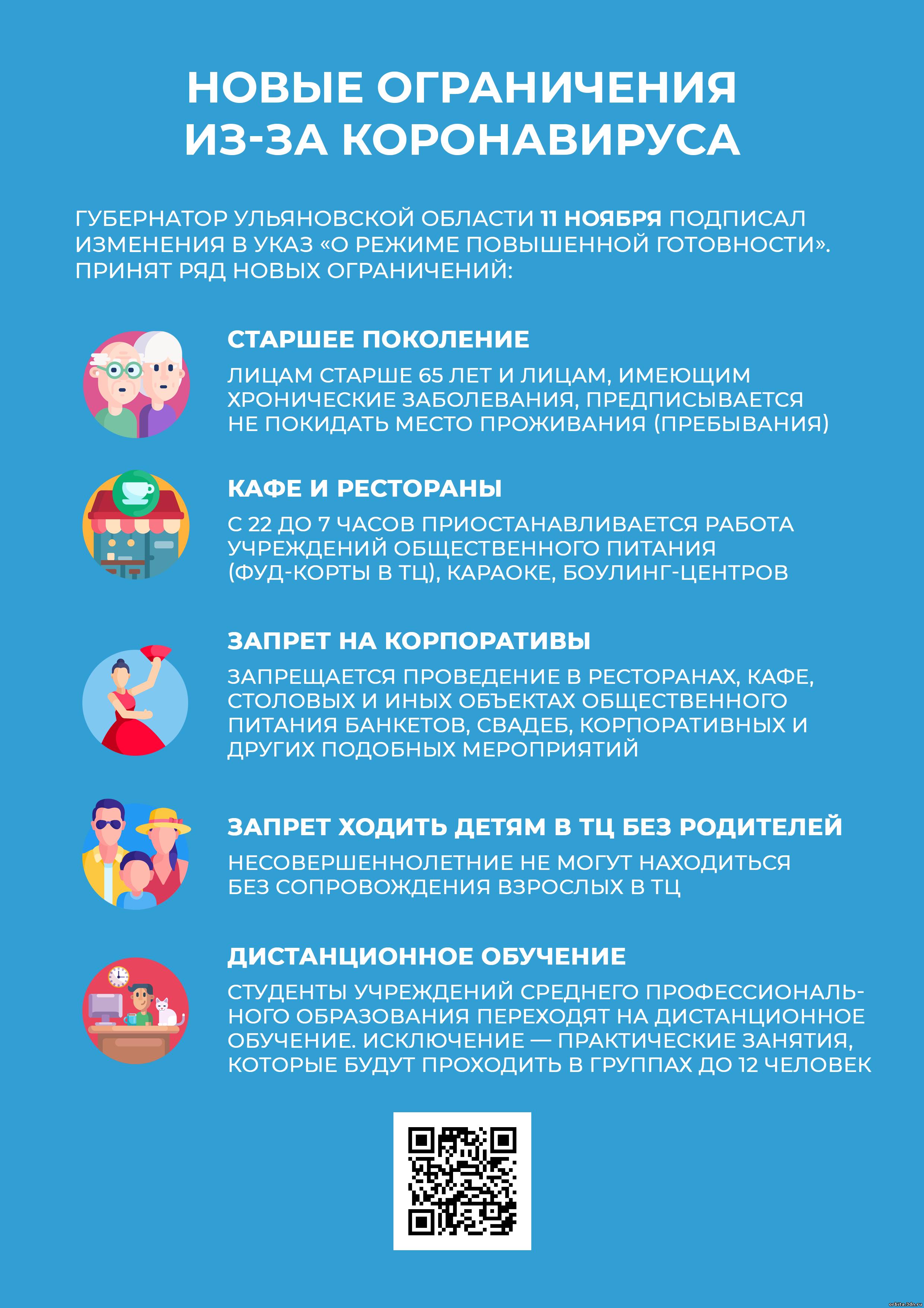 http://orbita.3dn.ru/Material/2020/novye_ogranichenija_cvetnoe.png